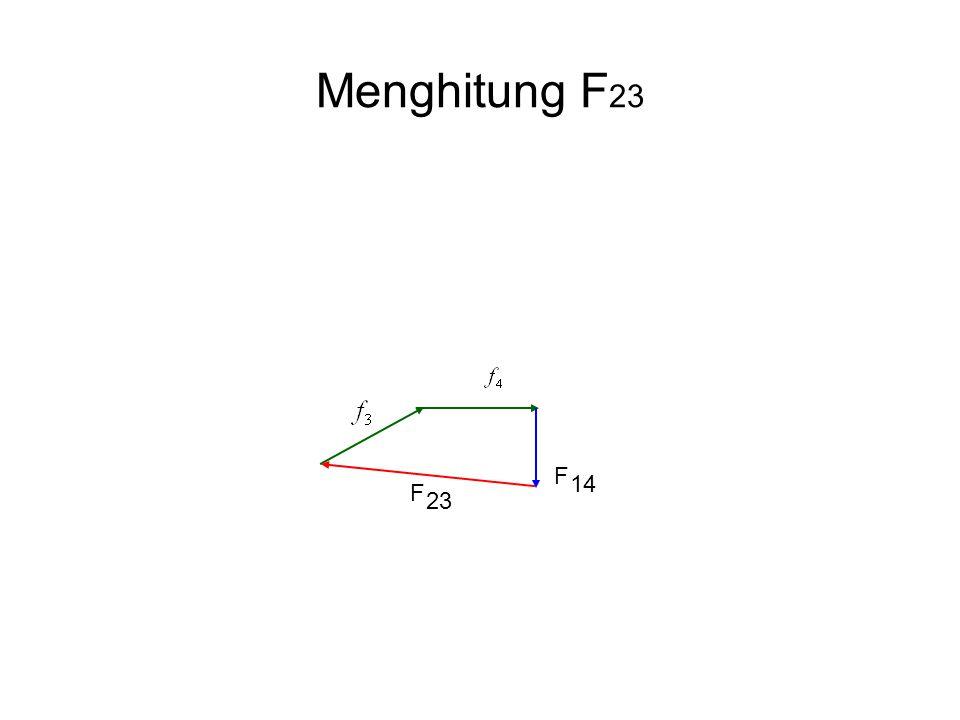 4/7/2017 Menghitung F23 F 14 F 23