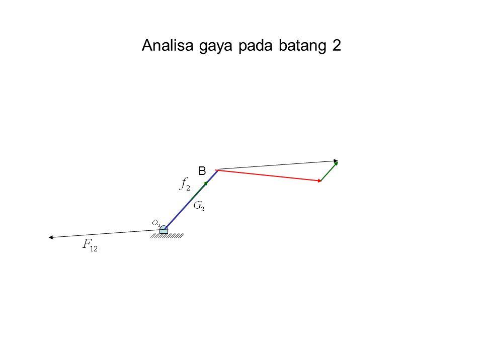 Analisa gaya pada batang 2