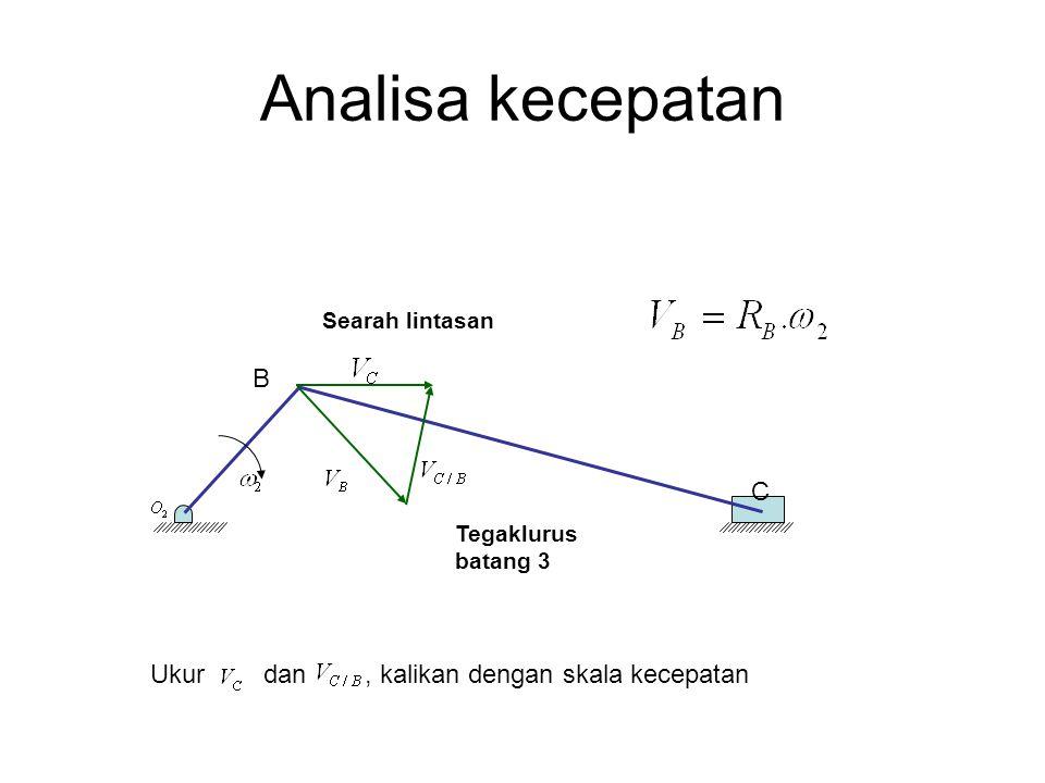 Analisa kecepatan B C Ukur dan , kalikan dengan skala kecepatan