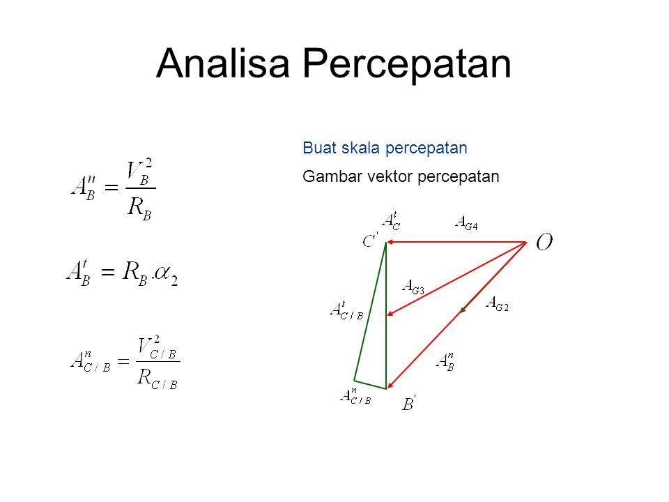 Analisa Percepatan Buat skala percepatan Gambar vektor percepatan