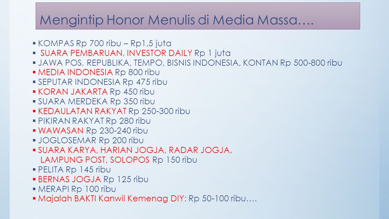 Mengintip Honor Menulis di Media Massa….