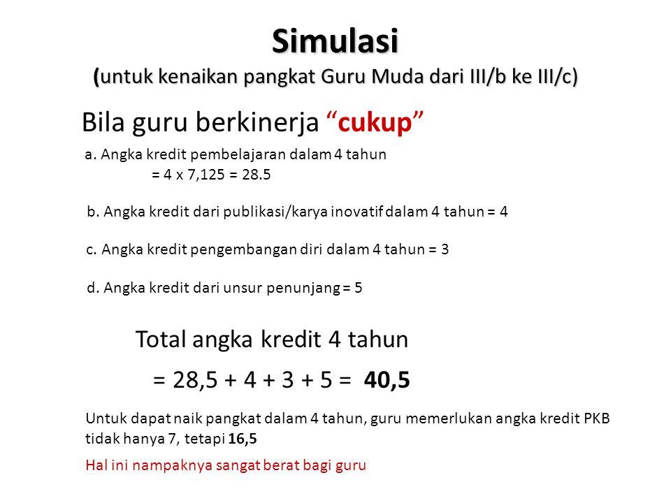 Simulasi (untuk kenaikan pangkat Guru Muda dari III/b ke III/c)