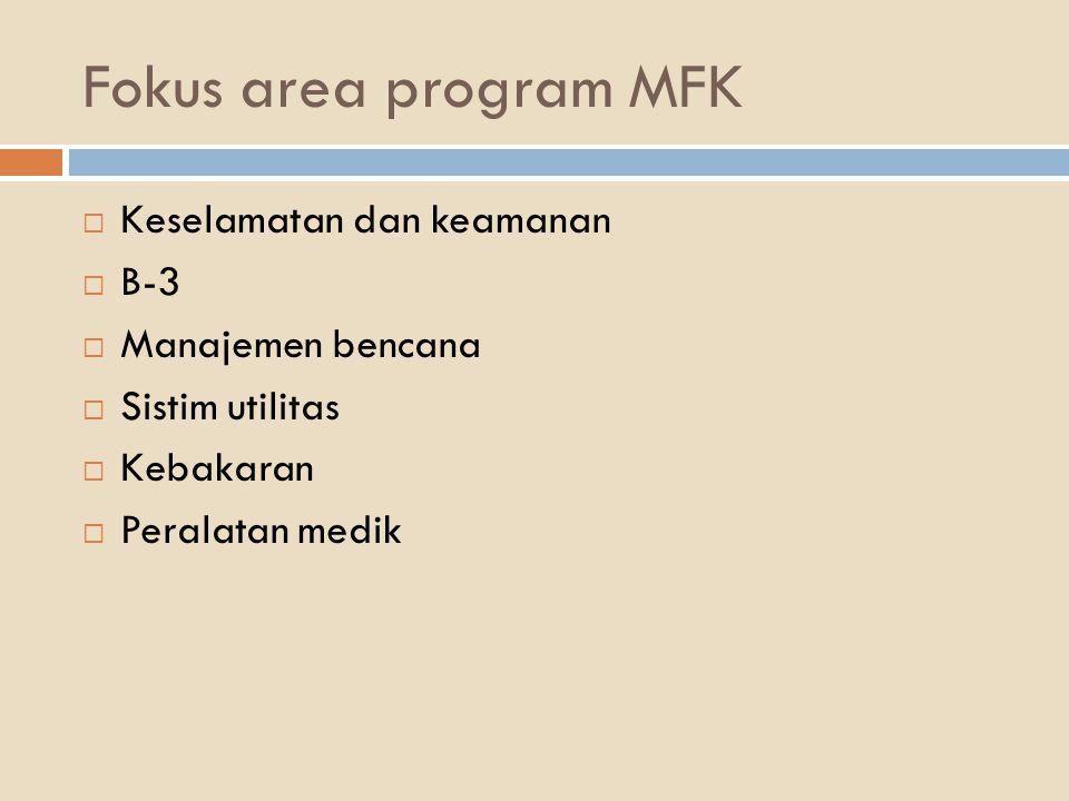 Fokus area program MFK Keselamatan dan keamanan B-3 Manajemen bencana