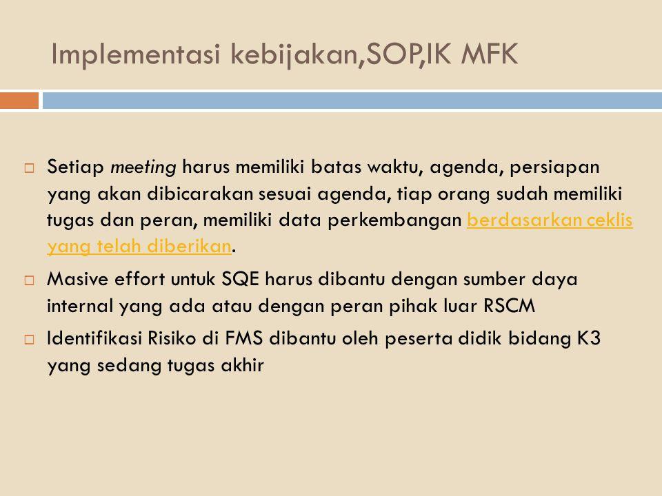 Implementasi kebijakan,SOP,IK MFK