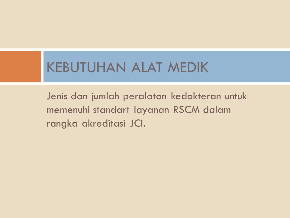 KEBUTUHAN ALAT MEDIK Jenis dan jumlah peralatan kedokteran untuk memenuhi standart layanan RSCM dalam rangka akreditasi JCI.