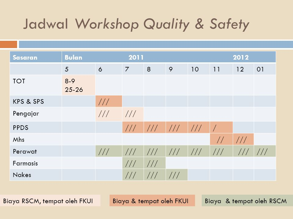 Jadwal Workshop Quality & Safety