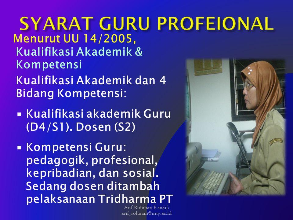 SYARAT GURU PROFEIONAL