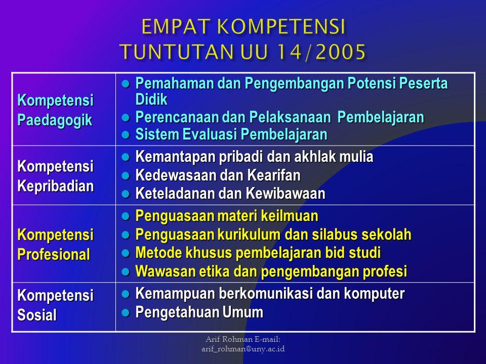 EMPAT KOMPETENSI TUNTUTAN UU 14/2005