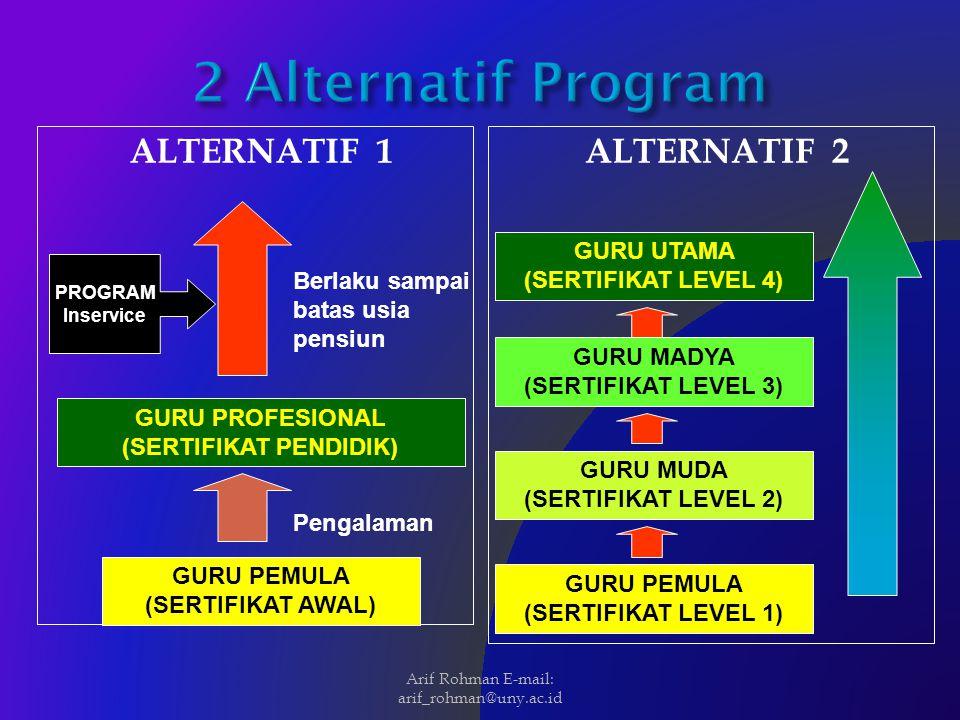 2 Alternatif Program ALTERNATIF 1 ALTERNATIF 2
