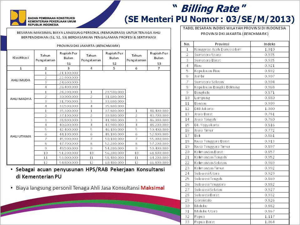 (SE Menteri PU Nomor : 03/SE/M/2013)