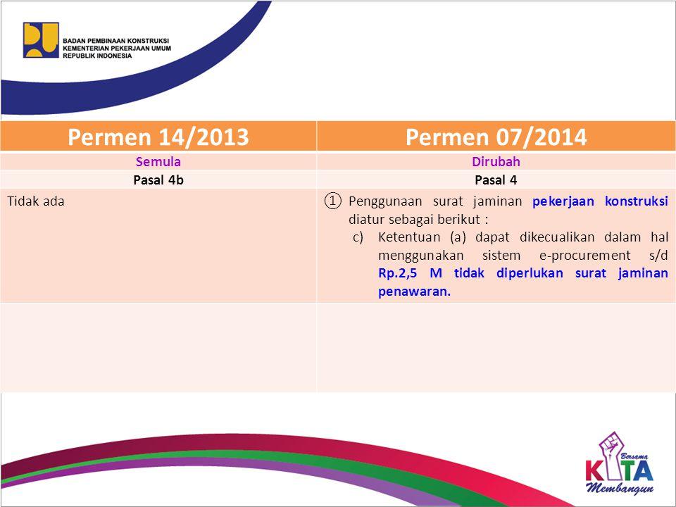 Permen 14/2013 Permen 07/2014 Semula Dirubah Pasal 4b Pasal 4