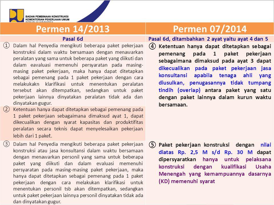 Permen 14/2013 Permen 07/2014 Pasal 6d