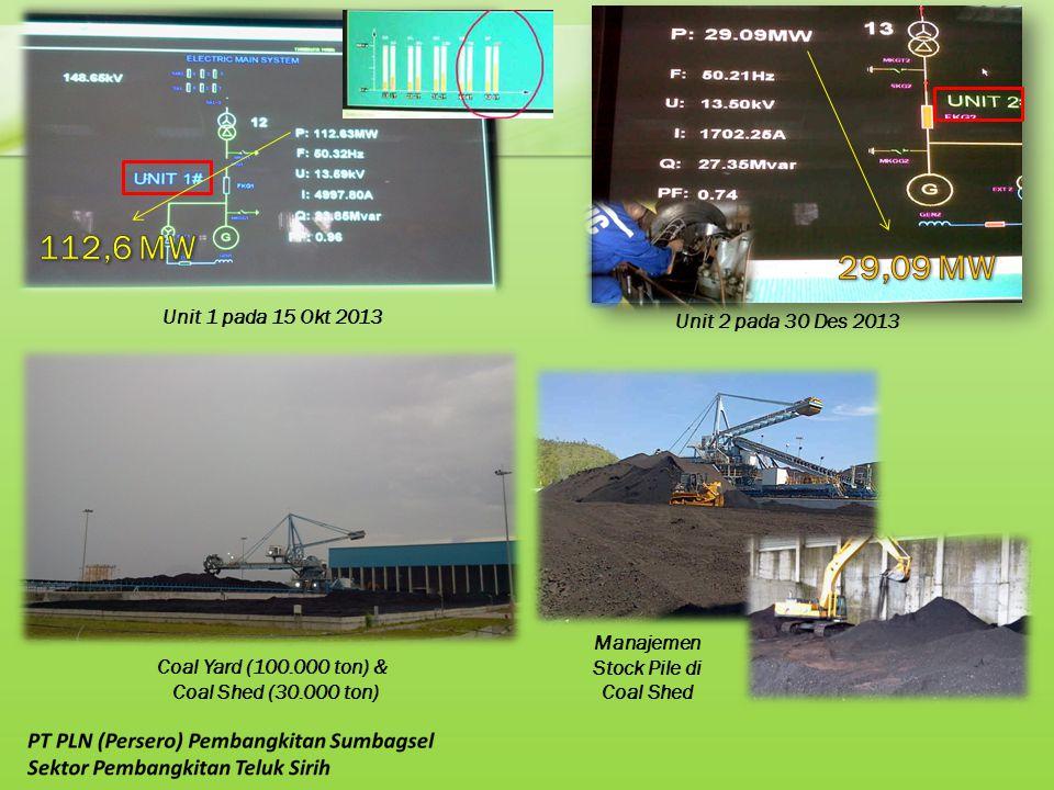 Manajemen Stock Pile di Coal Shed