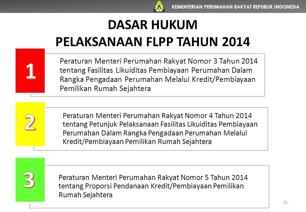 DASAR HUKUM PELAKSANAAN FLPP TAHUN 2014
