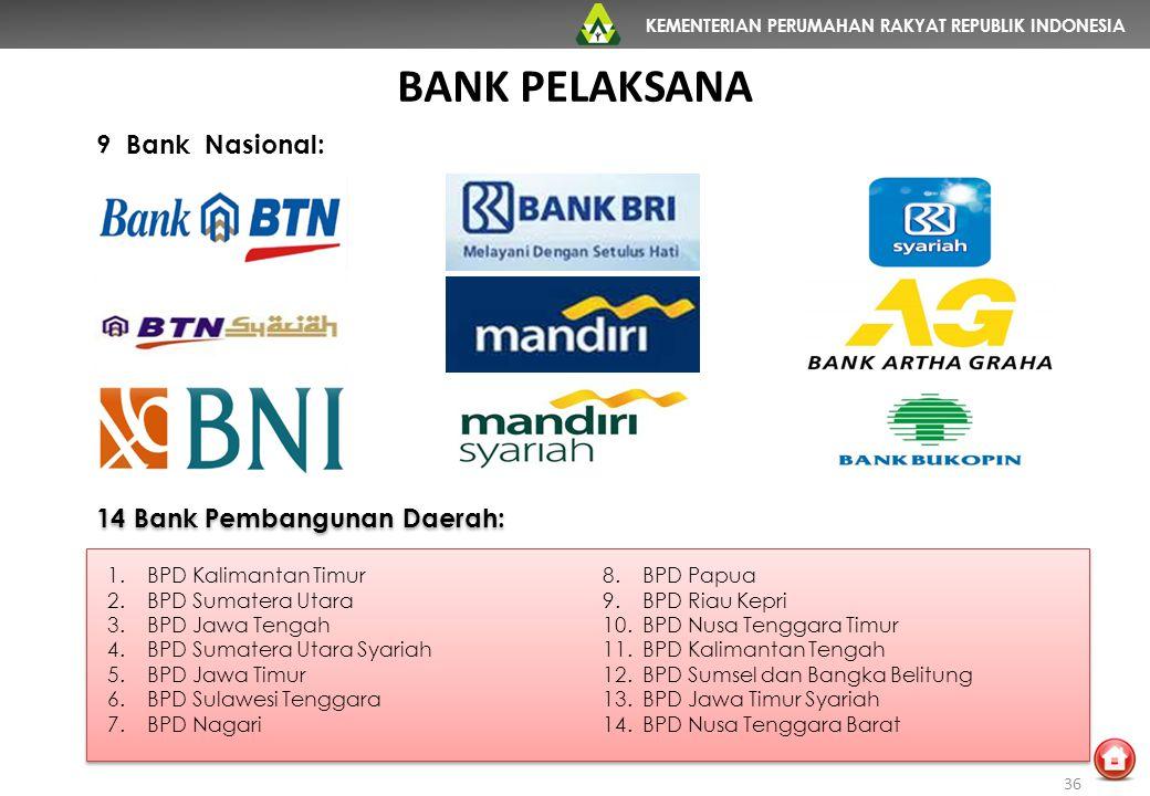 BANK PELAKSANA 9 Bank Nasional: 14 Bank Pembangunan Daerah: