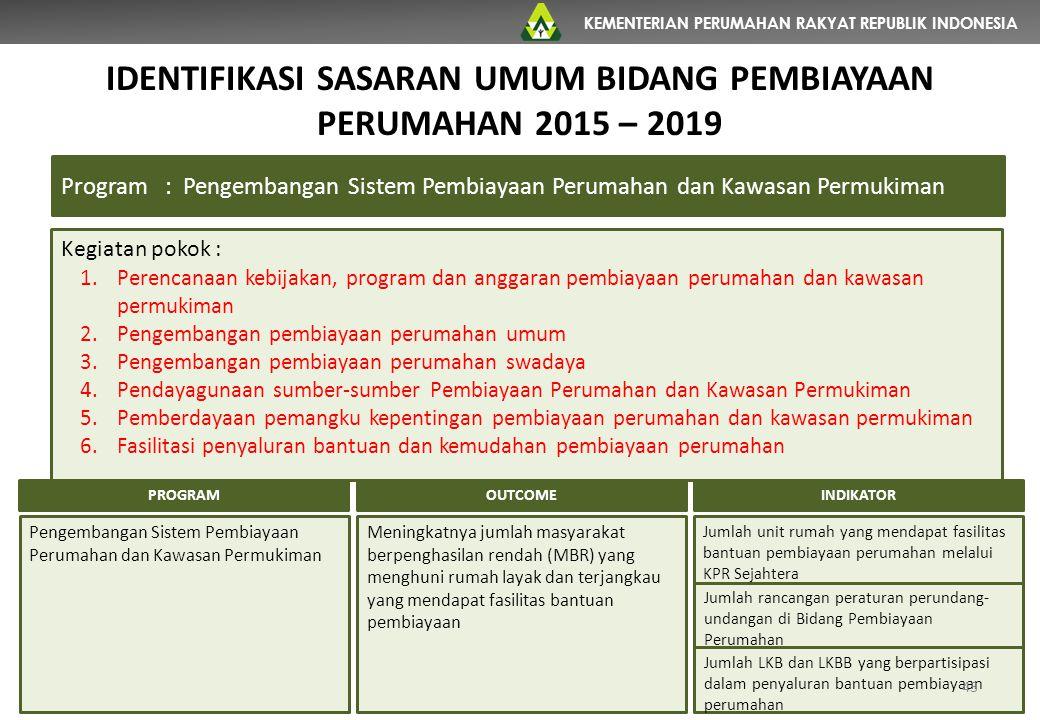 IDENTIFIKASI SASARAN UMUM BIDANG PEMBIAYAAN PERUMAHAN 2015 – 2019