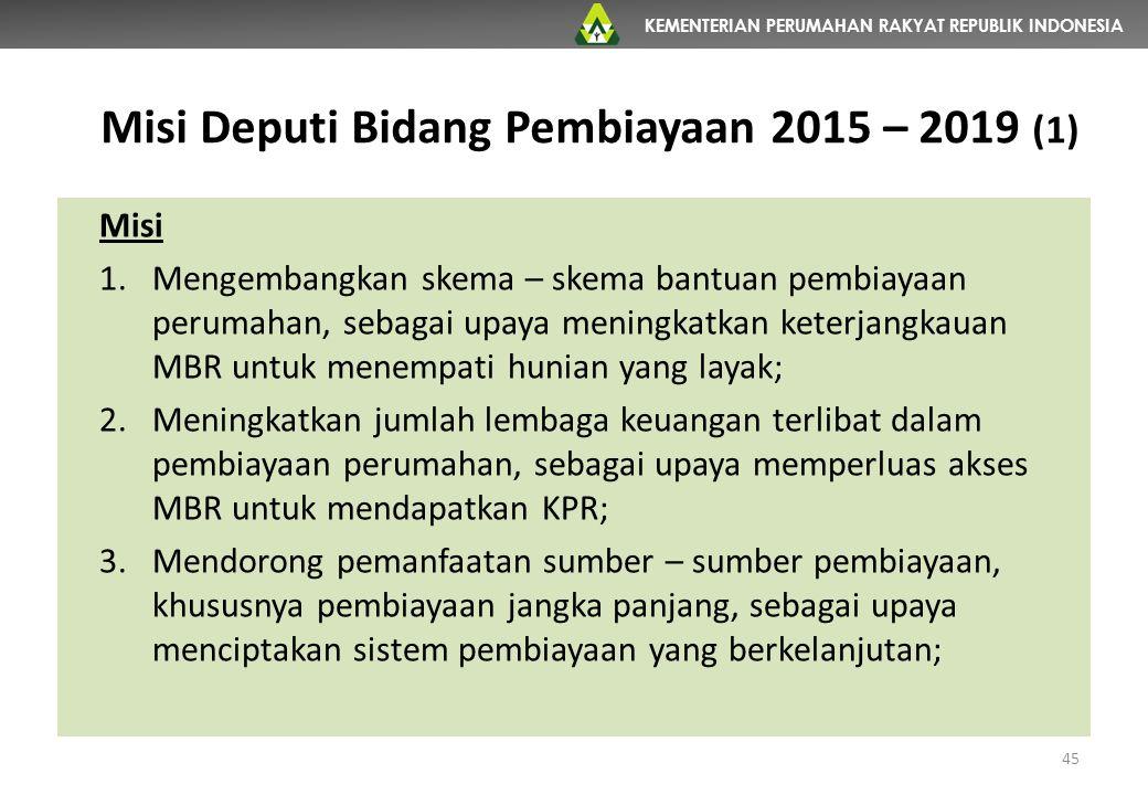 Misi Deputi Bidang Pembiayaan 2015 – 2019 (1)