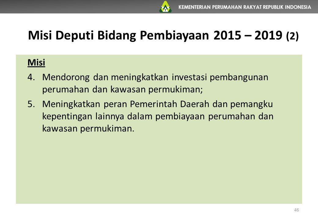 Misi Deputi Bidang Pembiayaan 2015 – 2019 (2)