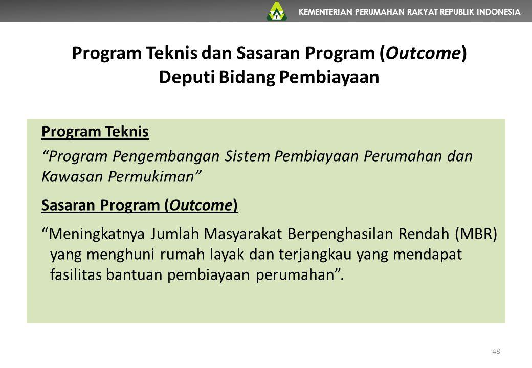 Program Teknis dan Sasaran Program (Outcome) Deputi Bidang Pembiayaan