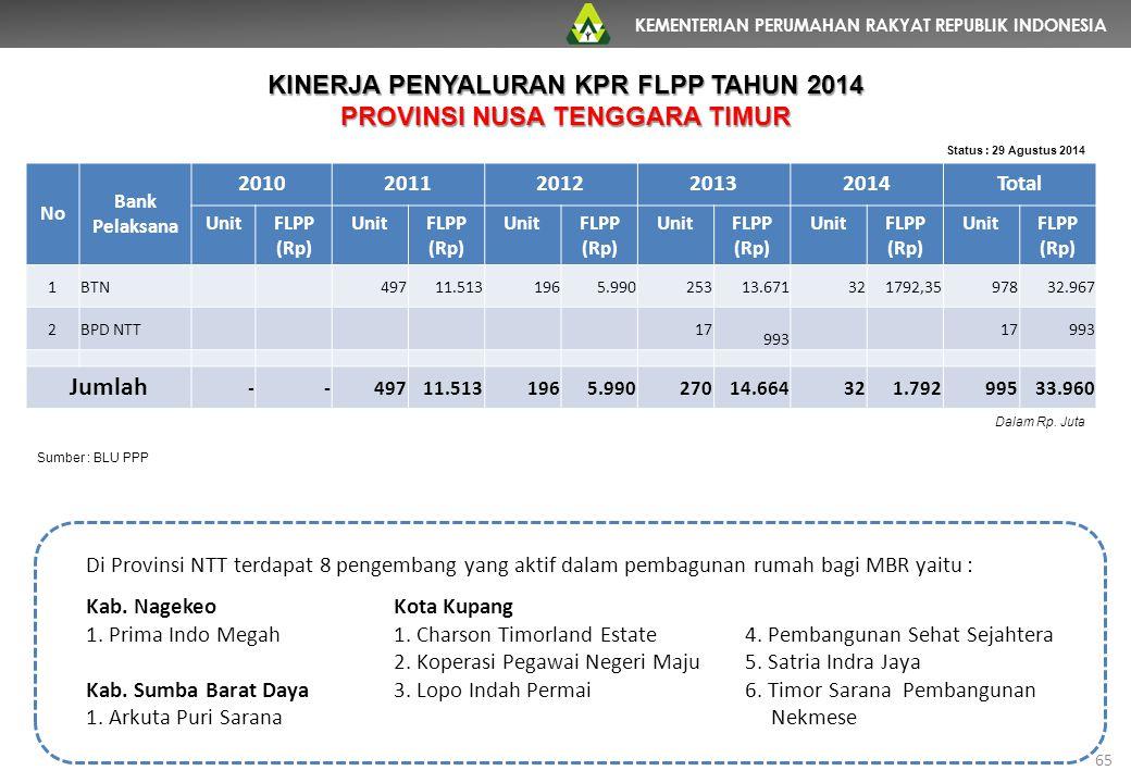 KINERJA PENYALURAN KPR FLPP TAHUN 2014 PROVINSI NUSA TENGGARA TIMUR