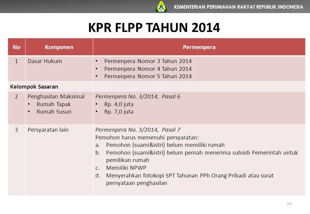 KPR FLPP TAHUN 2014 No Komponen Permenpera 1 Dasar Hukum