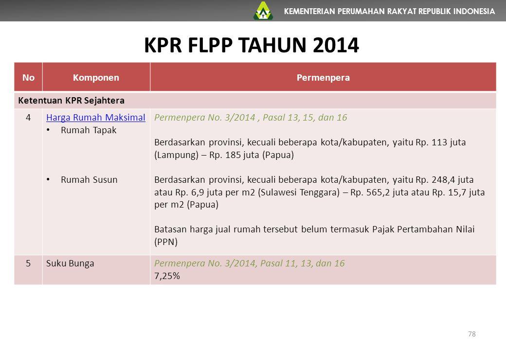 KPR FLPP TAHUN 2014 No Komponen Permenpera Ketentuan KPR Sejahtera 4