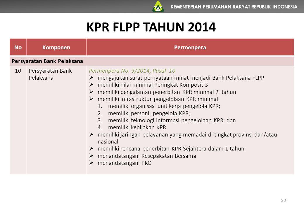 KPR FLPP TAHUN 2014 No Komponen Permenpera Persyaratan Bank Pelaksana