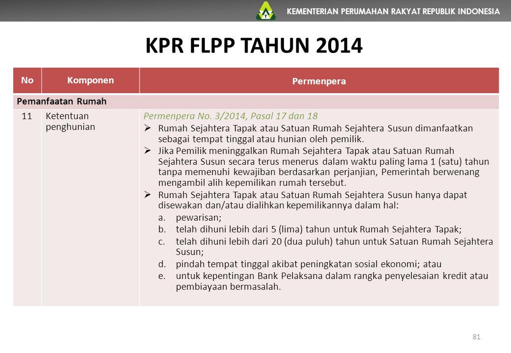 KPR FLPP TAHUN 2014 No Komponen Permenpera Pemanfaatan Rumah 11