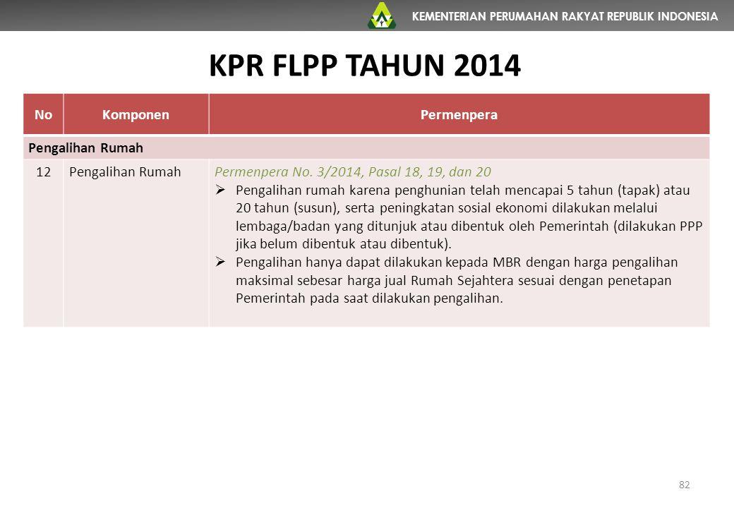 KPR FLPP TAHUN 2014 No Komponen Permenpera Pengalihan Rumah 12