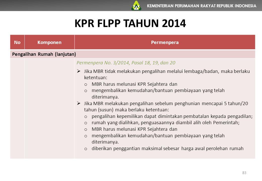 KPR FLPP TAHUN 2014 No Komponen Permenpera Pengalihan Rumah (lanjutan)