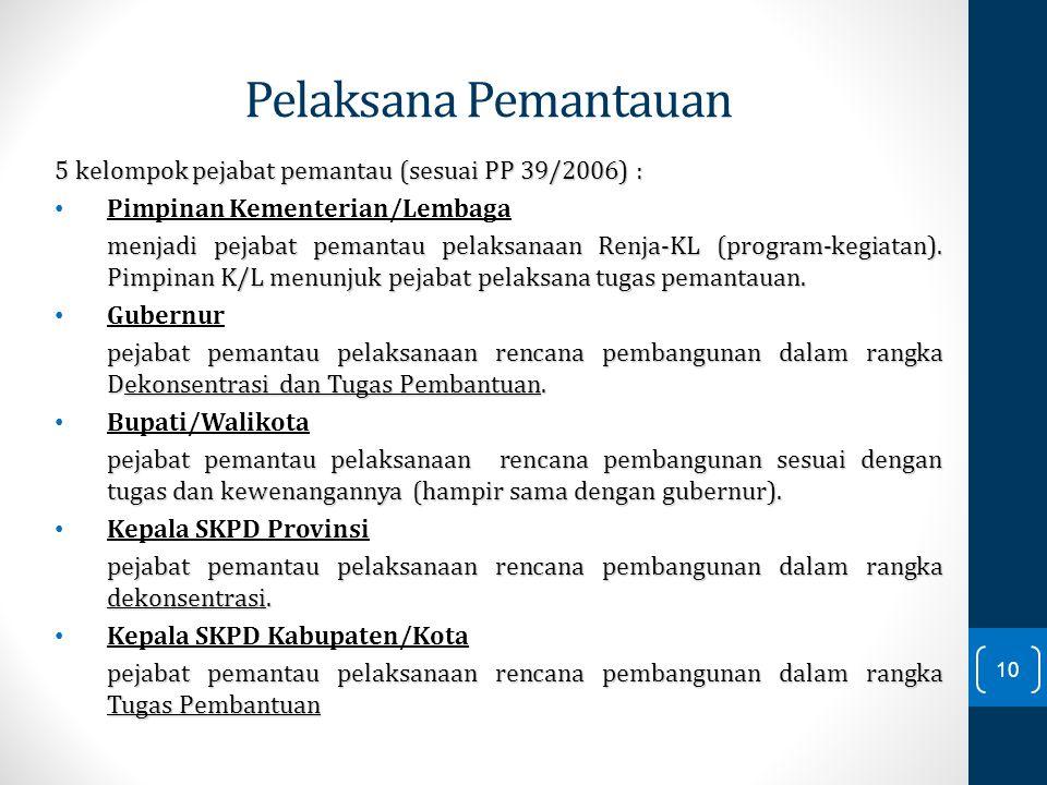 Pelaksana Pemantauan 5 kelompok pejabat pemantau (sesuai PP 39/2006) :