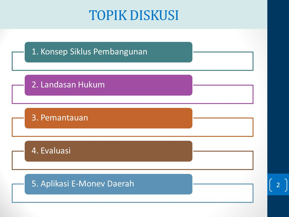 TOPIK DISKUSI 1. Konsep Siklus Pembangunan 2. Landasan Hukum