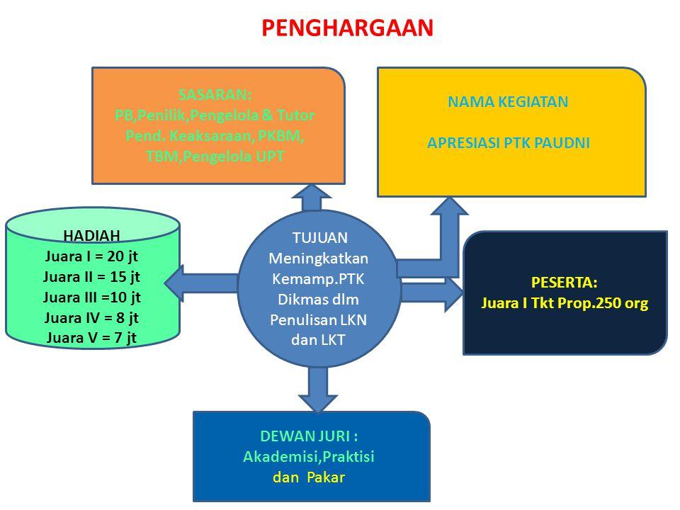 PB,Penilik,Pengelola & Tutor Pend. Keaksaraan, PKBM, TBM,Pengelola UPT