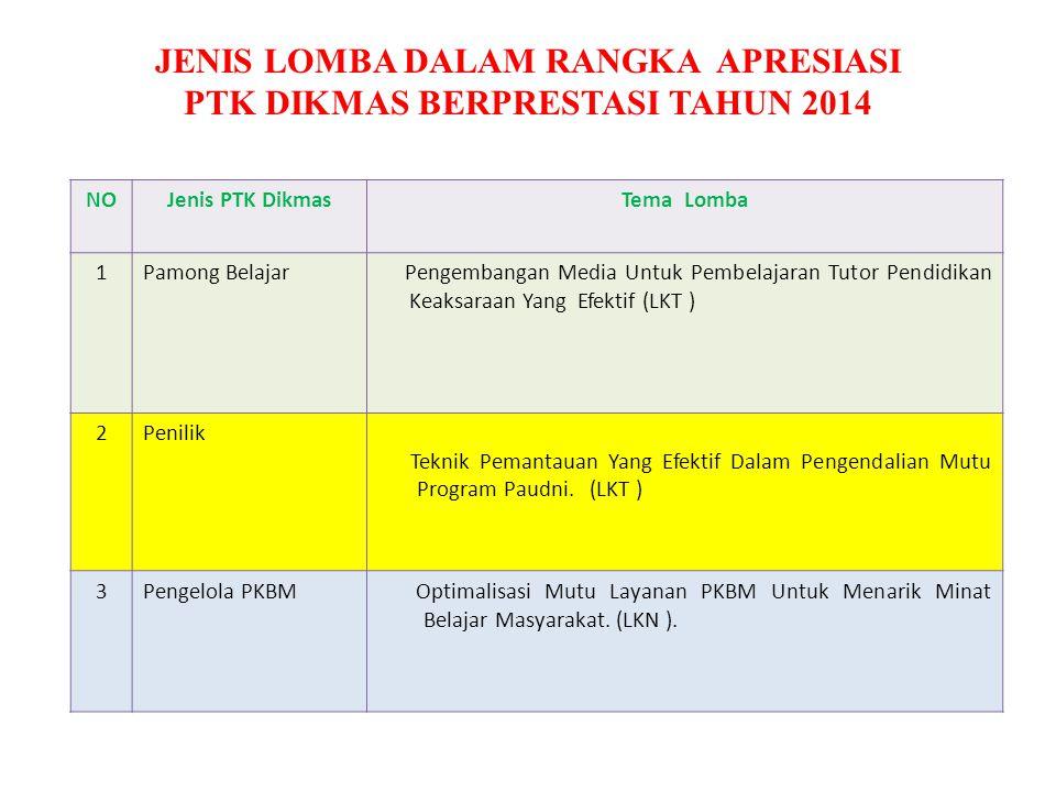 PTK DIKMAS BERPRESTASI TAHUN 2014