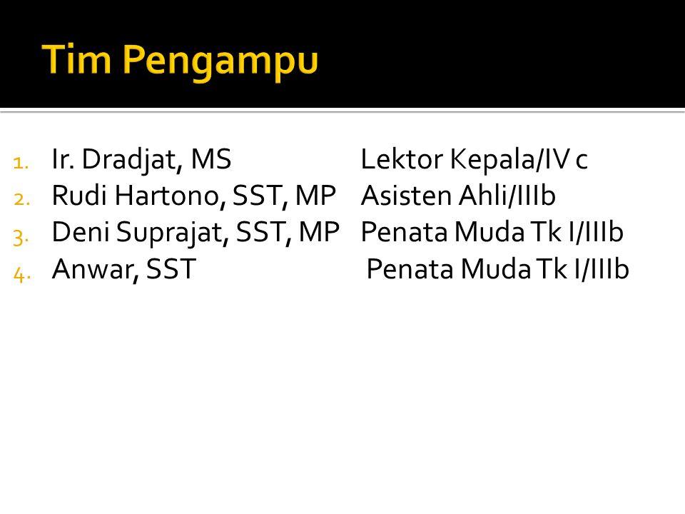 Tim Pengampu Ir. Dradjat, MS Lektor Kepala/IV c