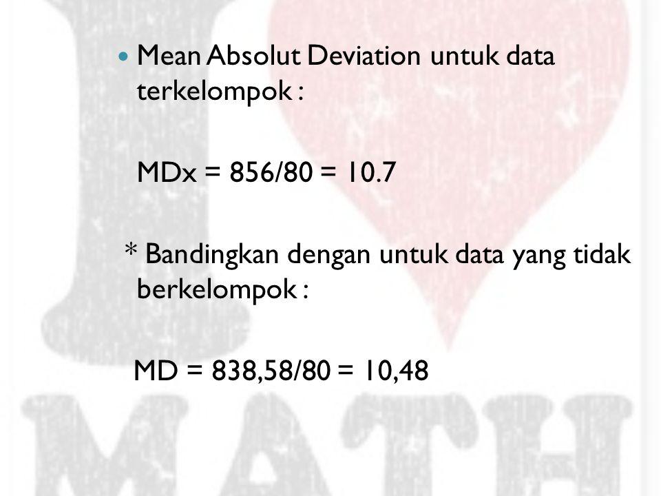 Mean Absolut Deviation untuk data terkelompok :