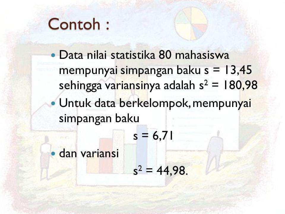 Contoh : Data nilai statistika 80 mahasiswa mempunyai simpangan baku s = 13,45 sehingga variansinya adalah s2 = 180,98.