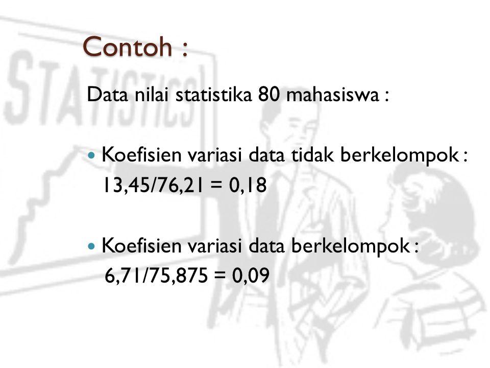 Contoh : Data nilai statistika 80 mahasiswa :