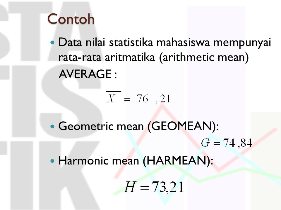 Contoh Data nilai statistika mahasiswa mempunyai rata-rata aritmatika (arithmetic mean) AVERAGE :