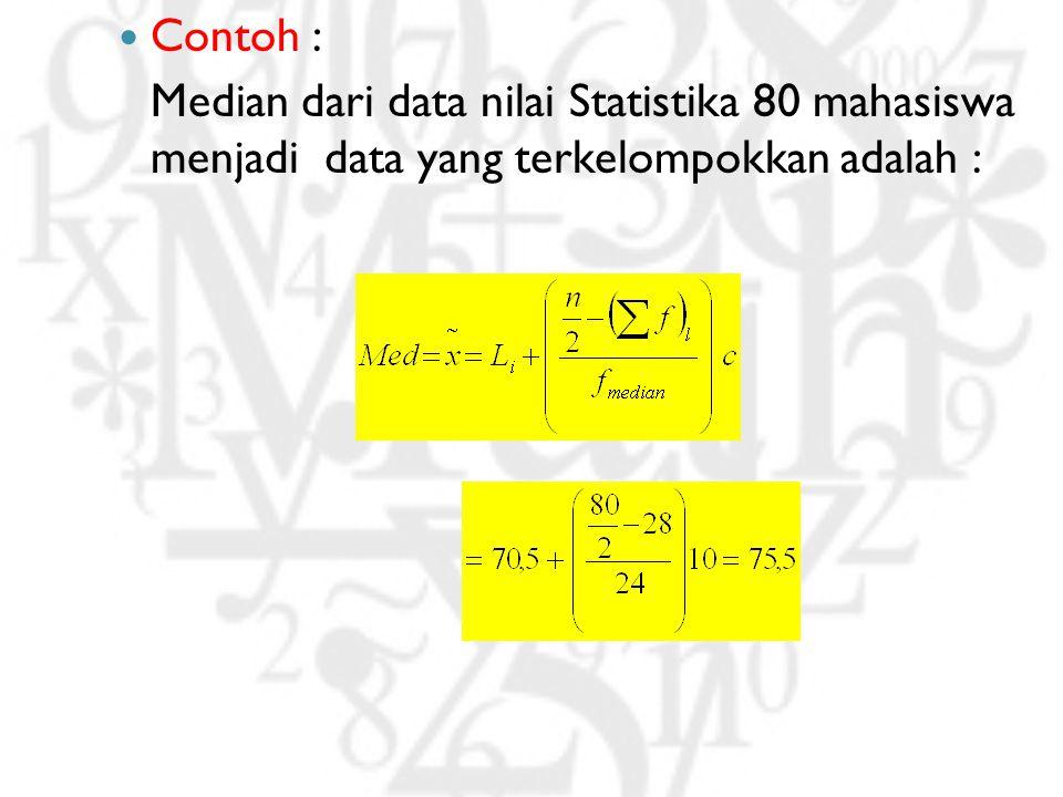 Contoh : Median dari data nilai Statistika 80 mahasiswa menjadi data yang terkelompokkan adalah :
