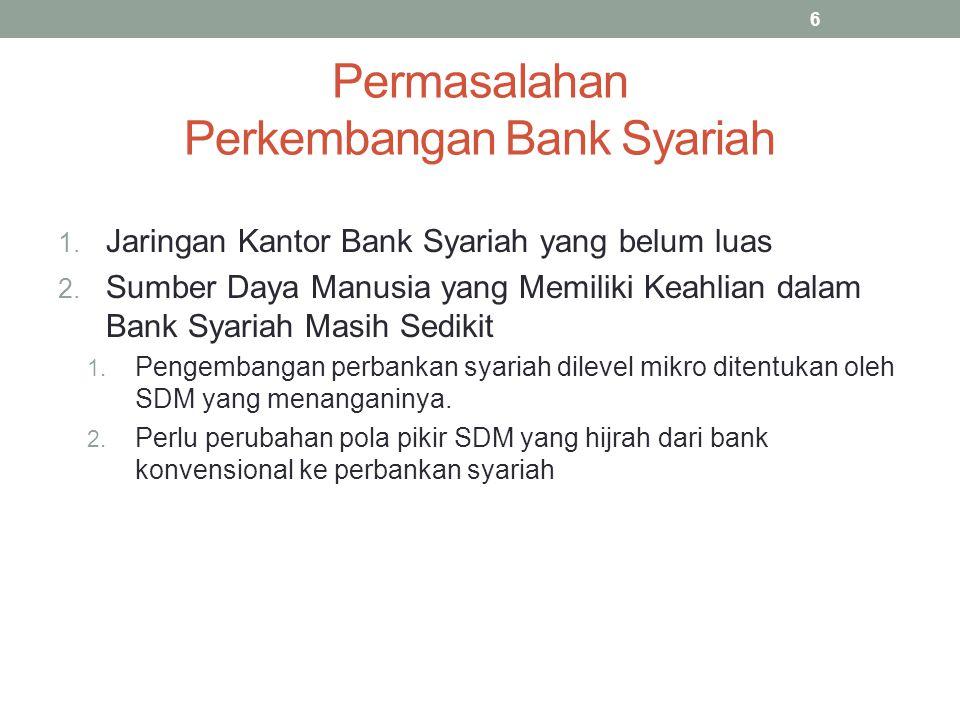 Permasalahan Perkembangan Bank Syariah