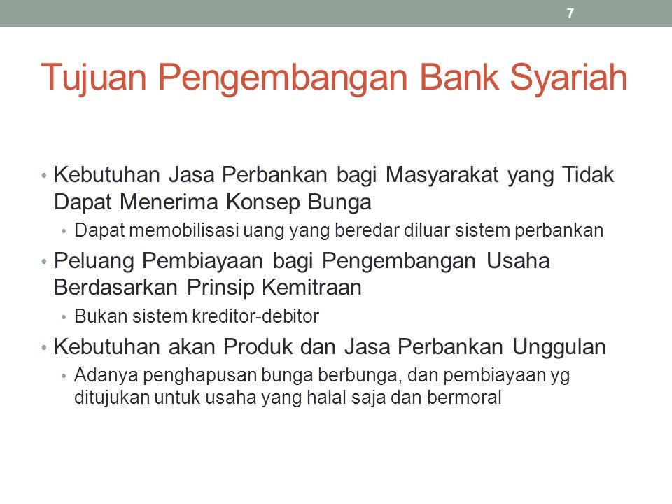 Tujuan Pengembangan Bank Syariah