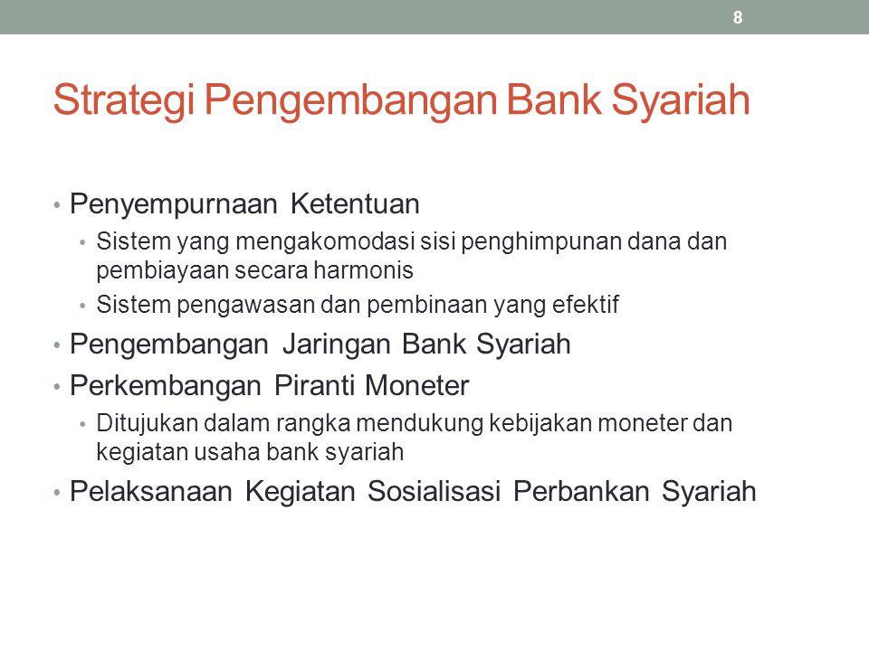 Strategi Pengembangan Bank Syariah