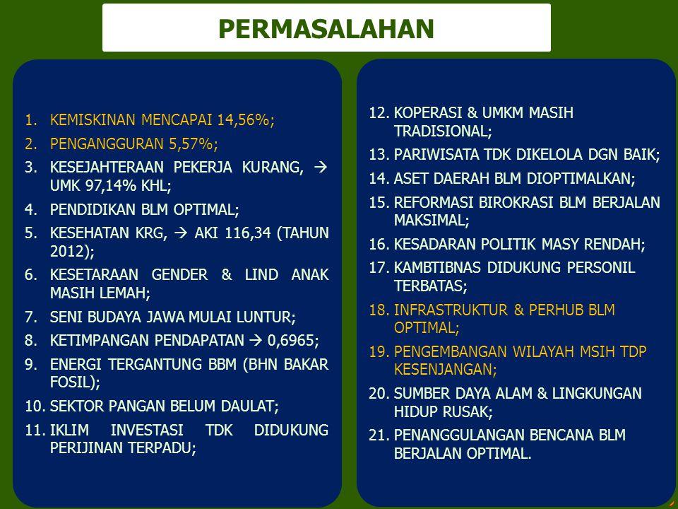 PERMASALAHAN KOPERASI & UMKM MASIH TRADISIONAL;