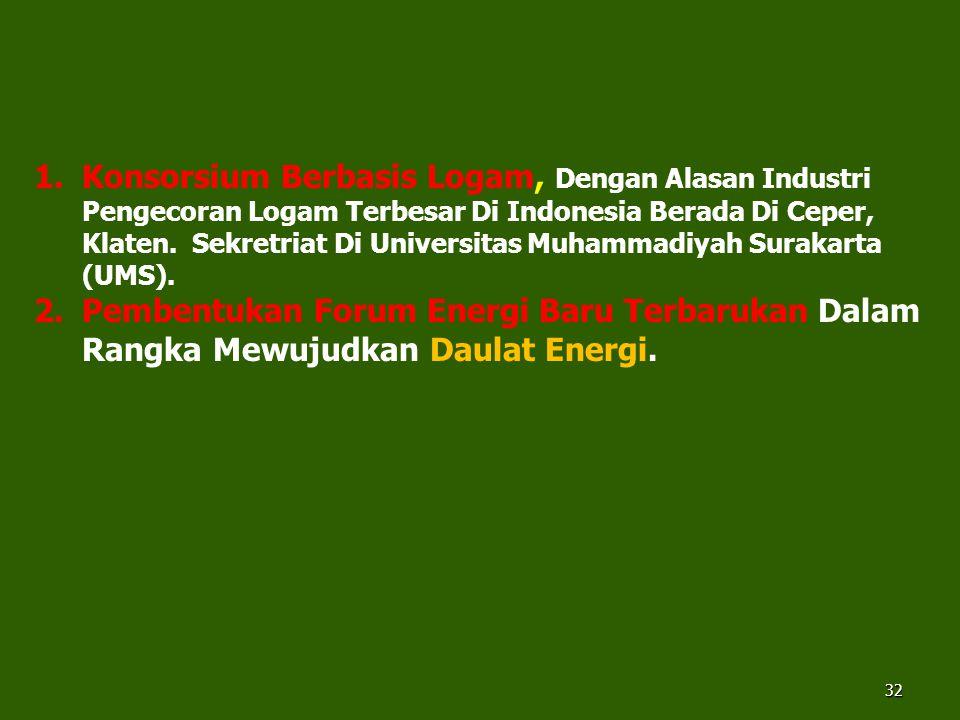 Konsorsium Berbasis Logam, Dengan Alasan Industri Pengecoran Logam Terbesar Di Indonesia Berada Di Ceper, Klaten. Sekretriat Di Universitas Muhammadiyah Surakarta (UMS).
