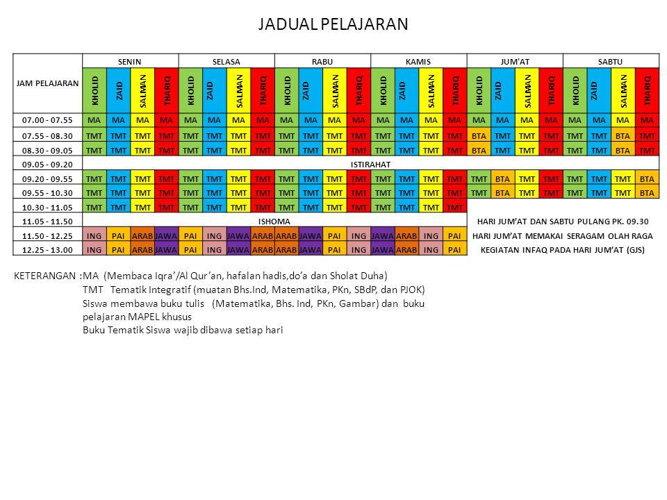 JADUAL PELAJARAN KETERANGAN :