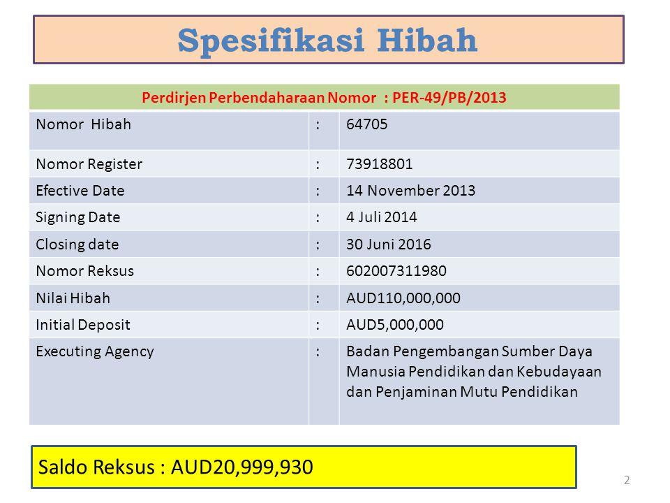 Perdirjen Perbendaharaan Nomor : PER-49/PB/2013