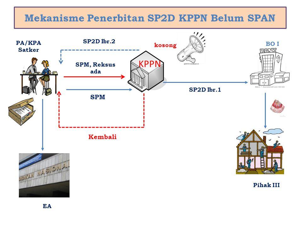 Mekanisme Penerbitan SP2D KPPN Belum SPAN