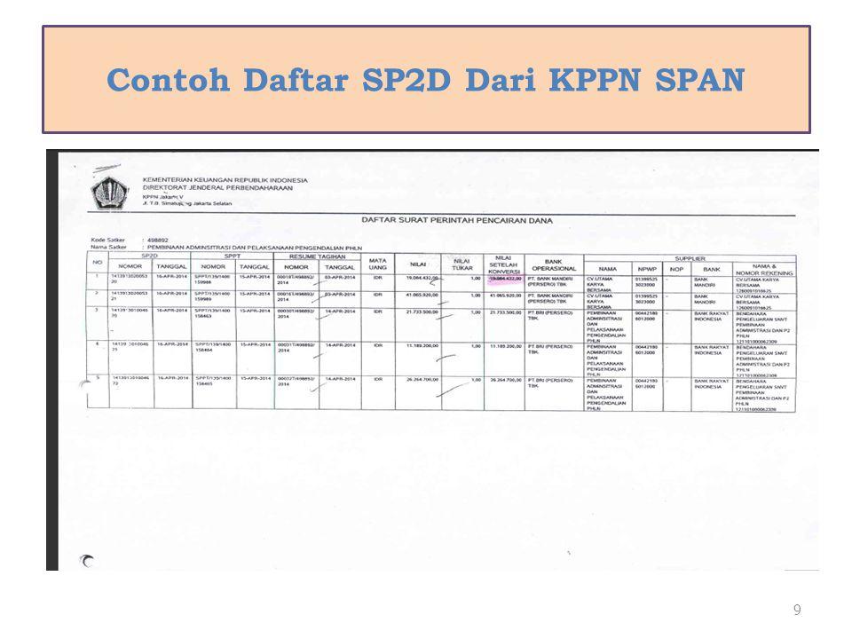 Contoh Daftar SP2D Dari KPPN SPAN