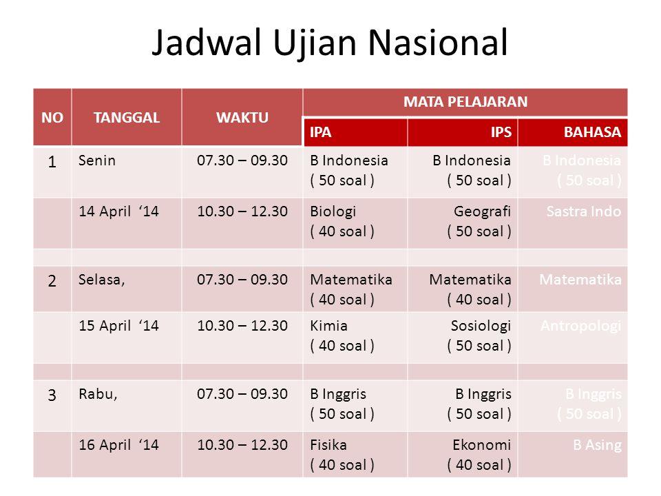 Jadwal Ujian Nasional 1 2 3 NO TANGGAL WAKTU MATA PELAJARAN IPA IPS